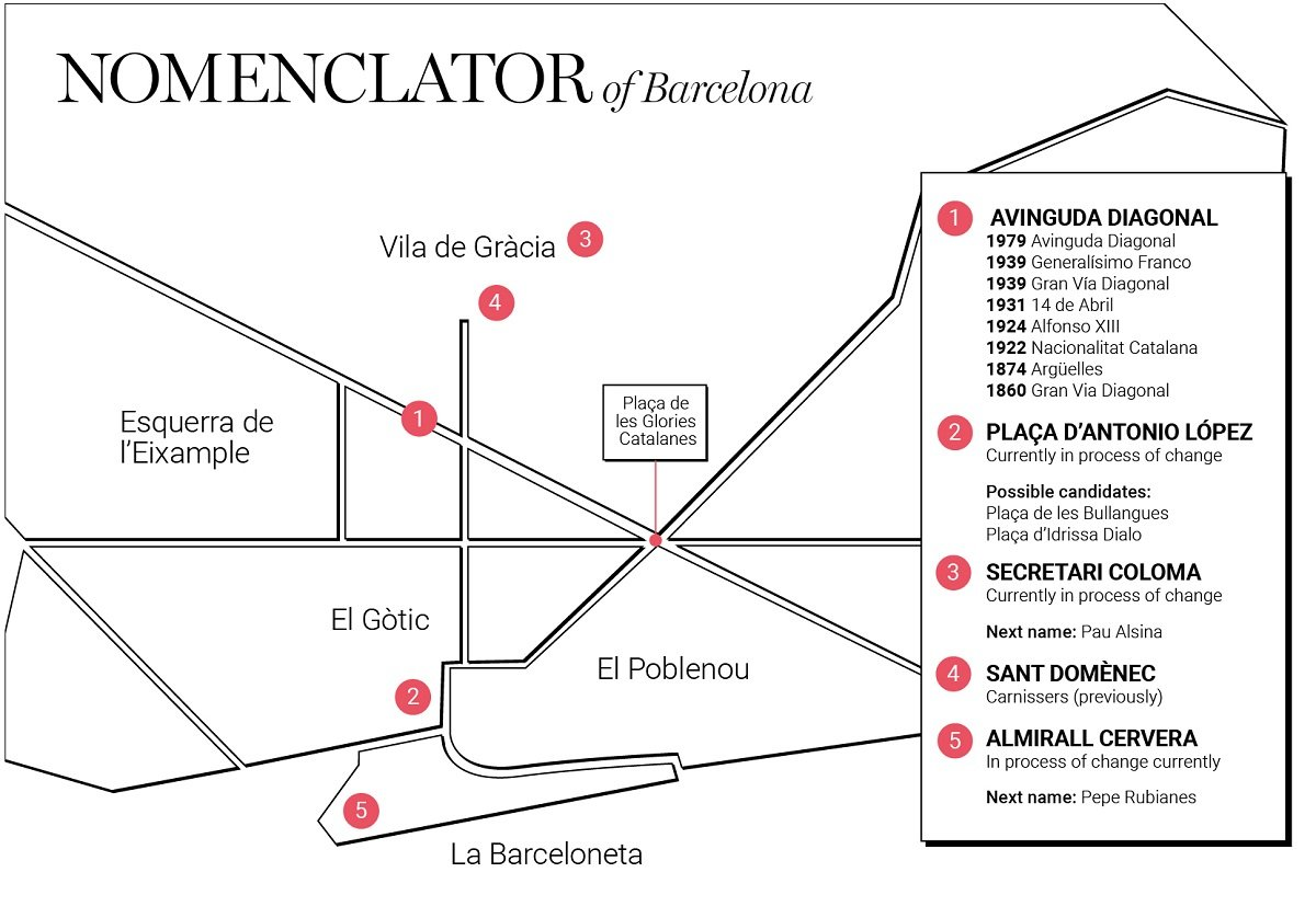 Mapa Urbanístic De Catalunya.Barcelona 1 300 Km Of Streets And Some Controversies The Nbp