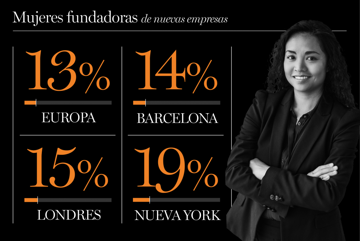 Mujeres emprendedoras Barcelona The NBP