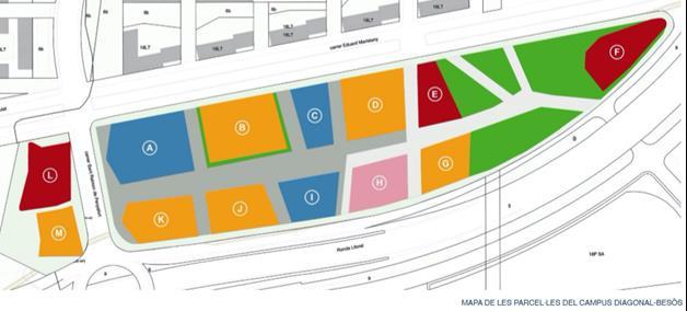 parcelas del Campus Diagonal-Besòs de la UPC