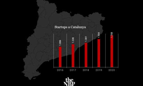 startups a catalunya
